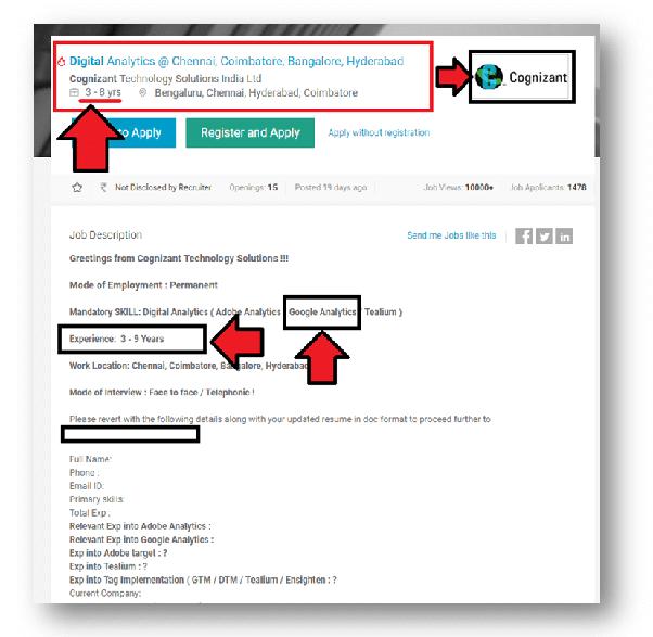 Digital marketing freelancers in bangalore dating