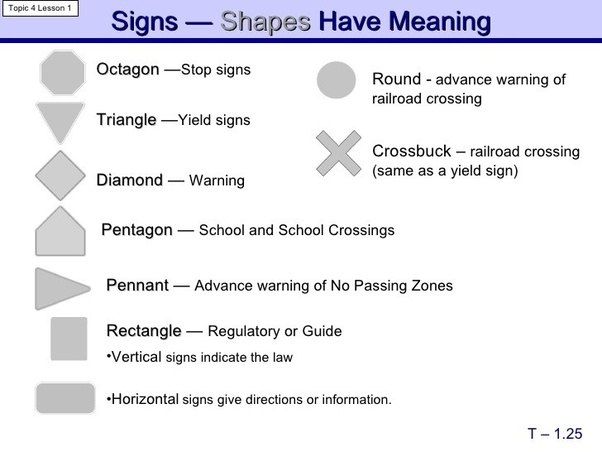 Why Are Different Road Signs Shown In Different Shapes Quora
