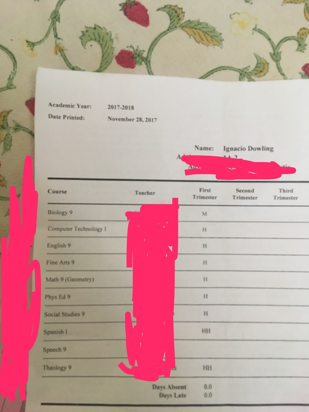 report card 3.8 gpa  What is your high school GPA? - Quora