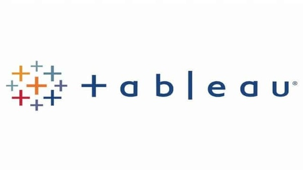 Who provides the best of both Tableau and Qlikview training