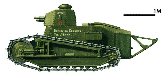 Did Russia have tanks during WW1? - Quora