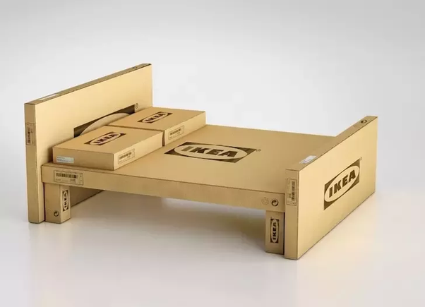 Why Does Ikea Furniture Get Such A Poor, Ikea Furniture Quality