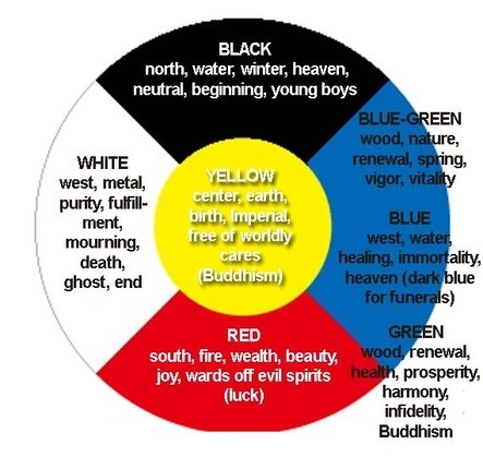 How Can Native American Color Symbolism Be Explained Quora