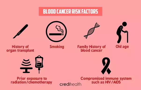 how to avoid blood cancer