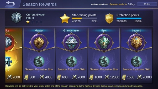 What mode in Mobile Legends give the most battle points? - Quora