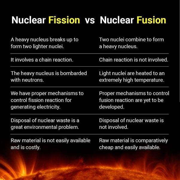 fission vs fusion essay help