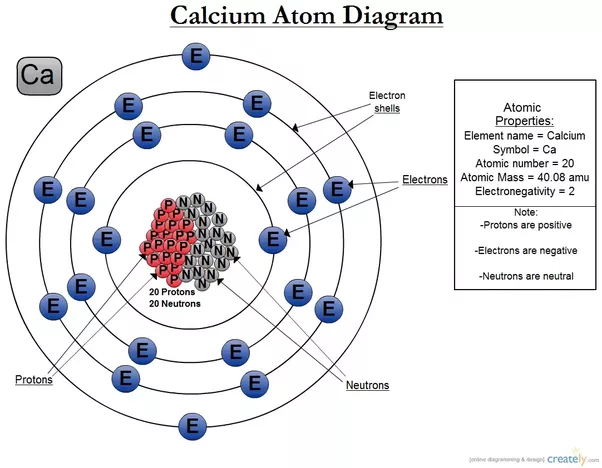 Calcium Is An Element What Type Of Atoms Is It Made Out Of Quora