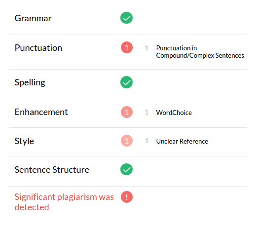 to edit sentences for errors in grammar and usage writers look for