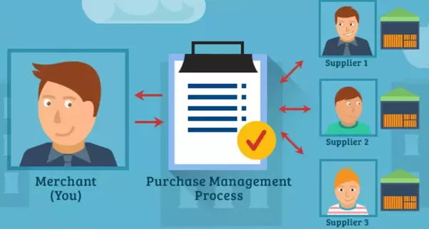 purchase management Unbiased review of epicor erp for manufacturing: increase profits and reduce inventory via purchase management module free demos from over 50 erp vendors.