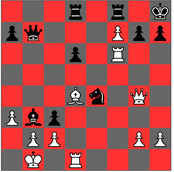 Who had the most impressive win against Bobby Fischer? - Quora