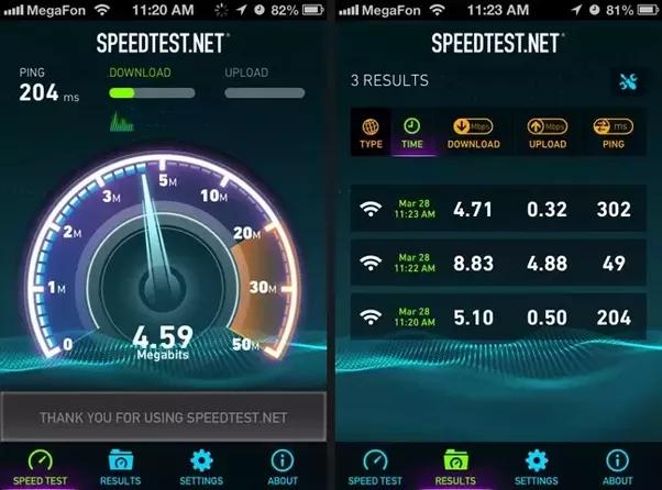 Internet speed test result widely vary between speedtest ...