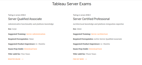 What are different types of Tableau Certifications? - Quora