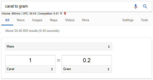 What Is The Equivalent Of 1 Carat In Grams Quora
