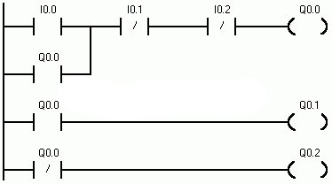 Does PLC automation mean doing programming by using C, C++