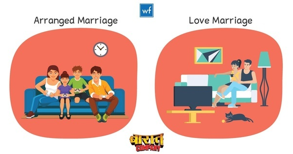 how to know marriage is love or arranged