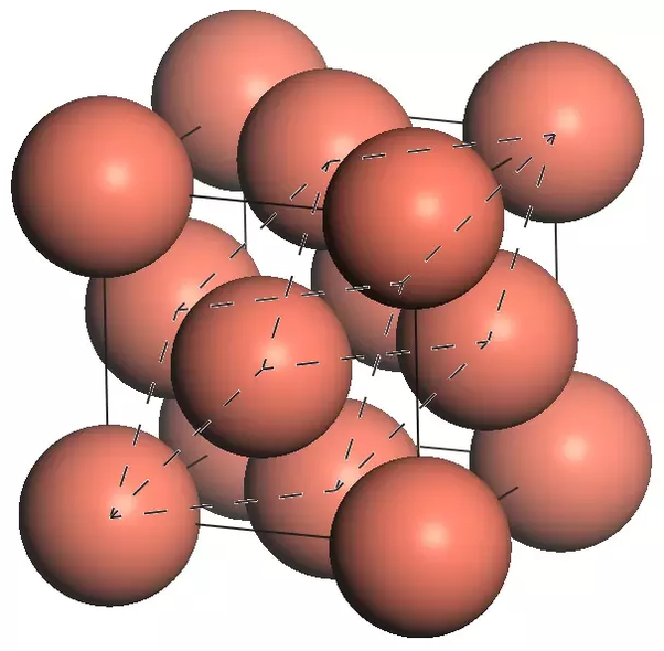 Is    copper    a molecule or an element   Quora