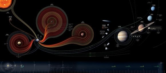 How many planets in our solar system have humans managed to put map of the day national geographic magazine publicscrutiny Choice Image