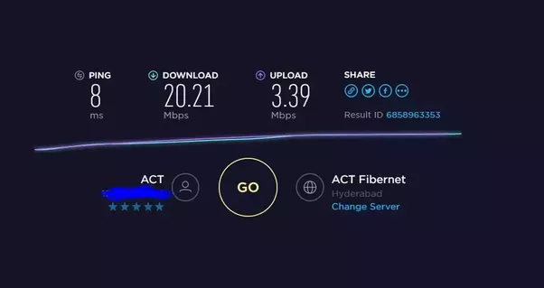 Why is there a huge difference in internet speed measured in i really wondered to see such results and doubt of act credibility of service we decided to switch to another provider from next month stopboris Images
