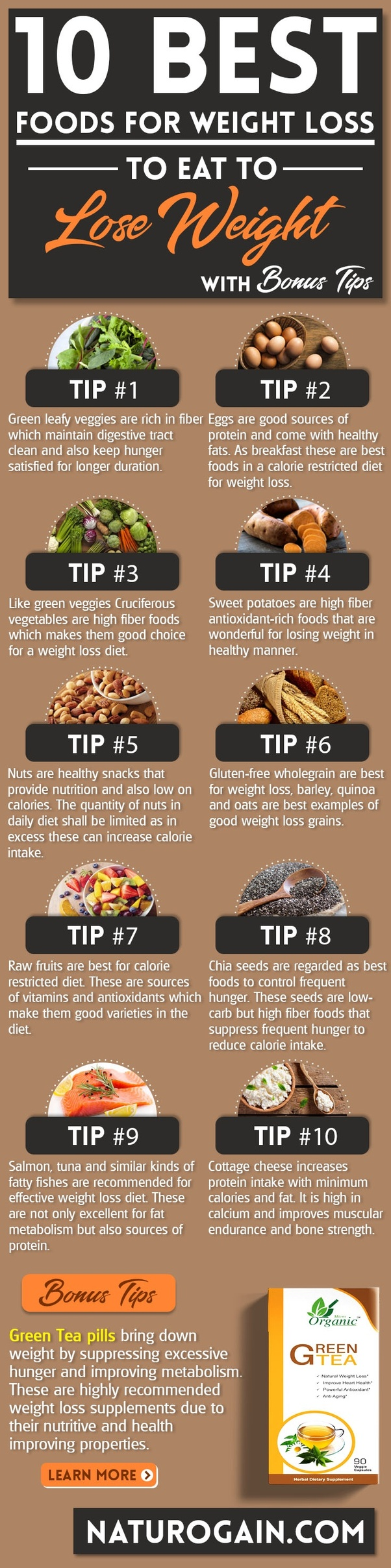 whats the best food to lose weight