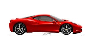 is it worth buying a supercar in india quora. Black Bedroom Furniture Sets. Home Design Ideas