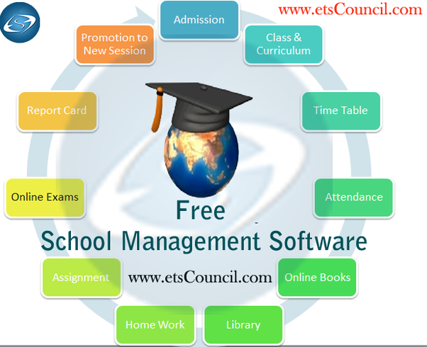 Technology Management Image: What Is A Free Plan For The School Management System?