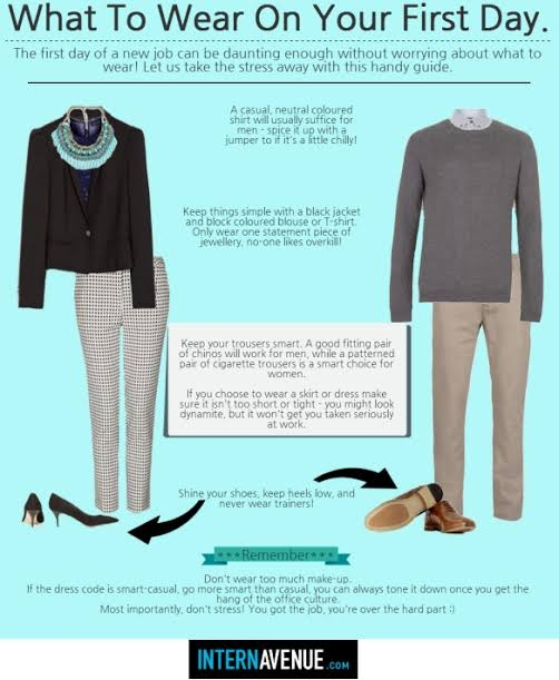 What to Wear When You Just can't | Casual day outfits