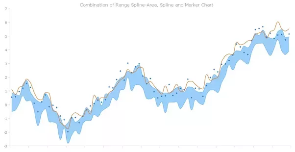 Whats a good javascript library for real time charting quora you might also be especially interested in anycharts anystock js charting library designed to display date and time based information which is a great gumiabroncs Gallery