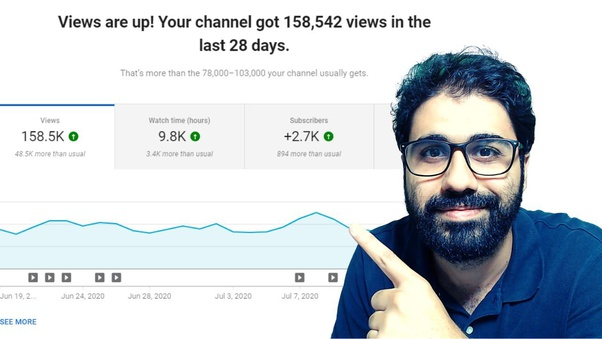 How do I rank a YouTube video in a month?