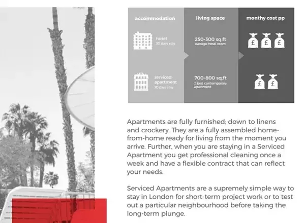 When looking for a service apartment, what are the first things on ...