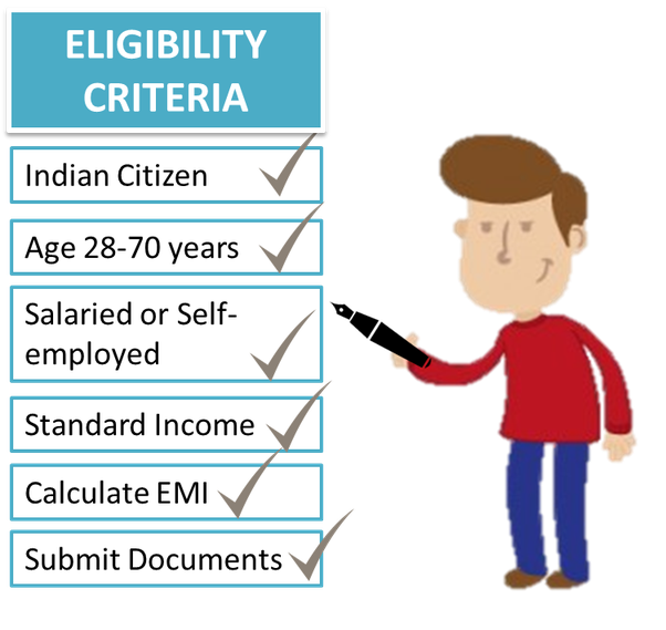Eligibility  >> How To Check For Loan Eligibility Quora