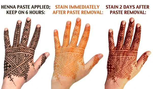 Why Does Mehndi Become Dark?
