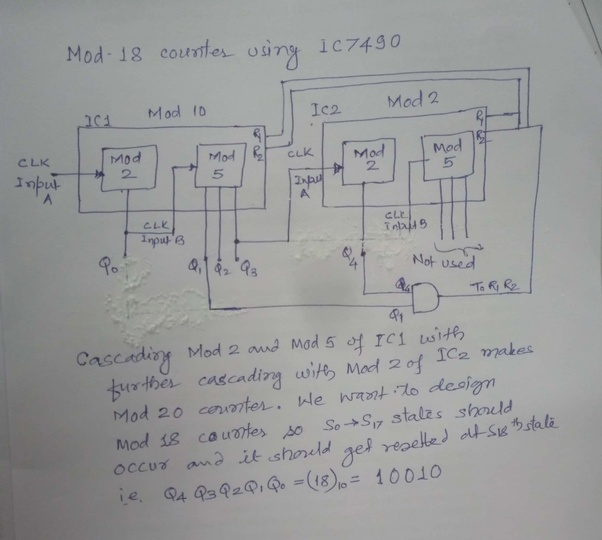 How To Design A Mod 18 Asynchronous Counter By The Reset