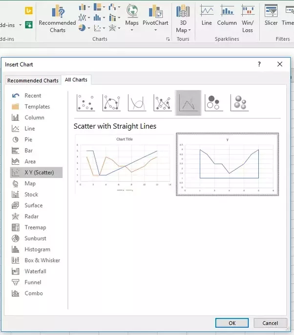 How To Plot An X Section Of A Canal In Microsoft Excel Quora