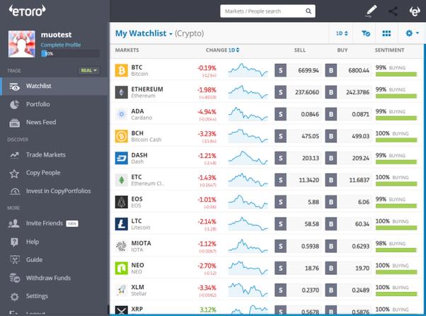 demo trading bitcoin