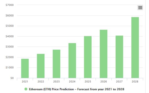 cum să faci bani cumpărând și vânzând bitcoin care criptocurrency să investească în mai 2021