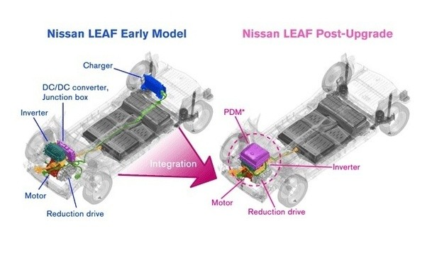 How do electric cars work? - Quora