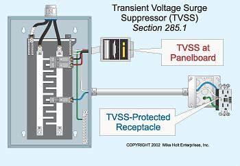 Tvss Wiring Diagram - seniorsclub.it wires-breed - wires -breed.seniorsclub.it | Tvss Wiring Diagram |  | diagram database