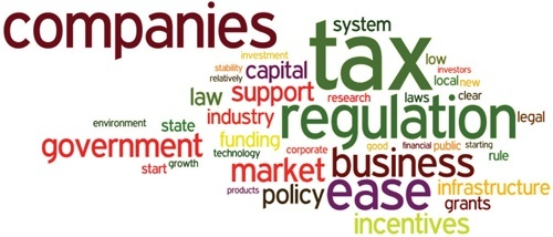 government regulation of corporate business and Corporate social responsibility and business regulation thinking and policy on corporate regulation have been in in which a combination of government.