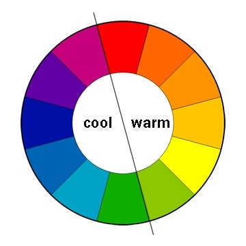 What Are The Differences Between Cool And Warm Tones Paints While Painting Advantages Of Each