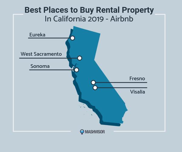 Is California a bad market to buy rental properties? - Quora
