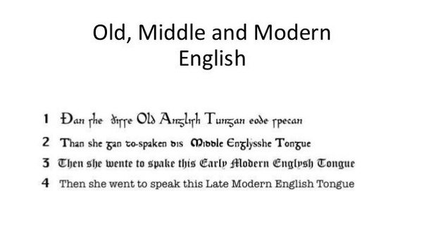 modern english essay The modern english is one of the most popular assignments among students' documents modern english is quite a rare and popular topic for writing an essay, but it certainly is in our database.
