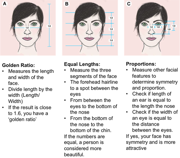 Attractive Women: What Does The Ideal Woman's Face Look