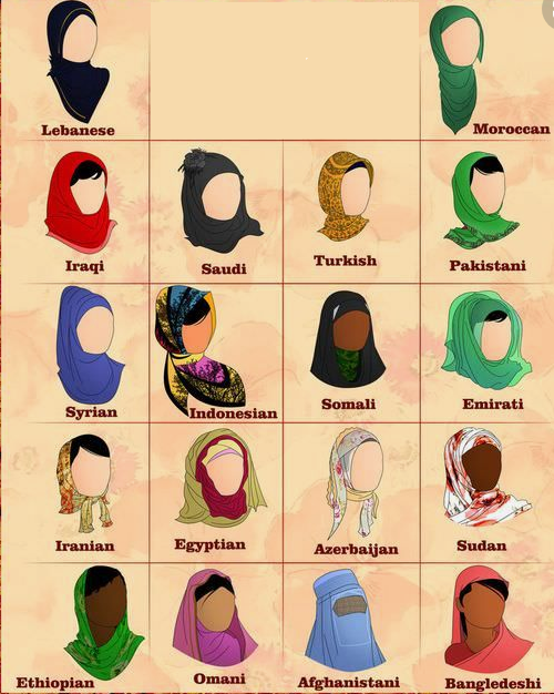 Is it necessary for Muslim women to wear the hijab? If so, why? What