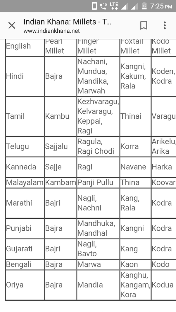 Top 12 You Are Called Meaning In Hindi - Gorgeous Tiny