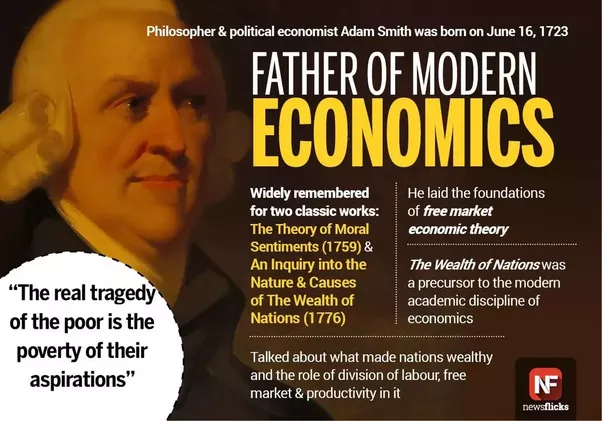 the founder of modern economics a biography of adam smith Adam smith (baptised 16 june 1723 – 17 july 1790 [os: 5 june 1723 – 17 july 1790]) was a scottish social philosopher and a pioneer of political economy one of the key figures of the scottish enlightenment, smith is the author of the principles which lead and direct philosophical enquiries.