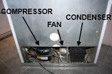 Do All Refrigerators Old Or New Models Have Condenser