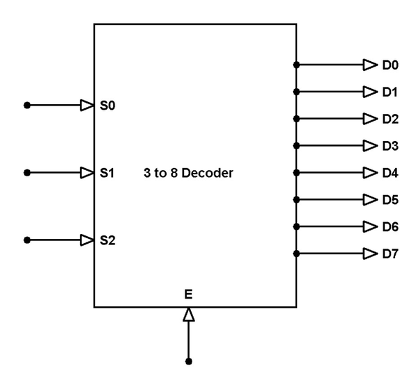How To Design A 2 4 Decoder Using A 3 8 Decoder  Is It