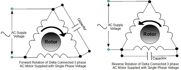 how to reverse the rotation of single phase 220v motor quora single phase reversible motor wiring diagram you can easily reverse the rotation by changing the place of the capacitor connected in the terminal box