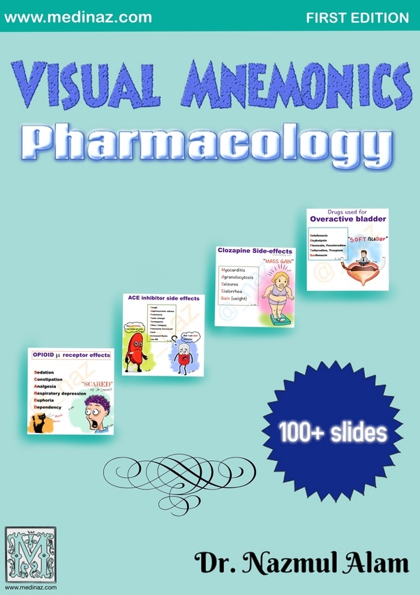 Lecture Notes Clinical Pharmacology And Therapeutics Pdf