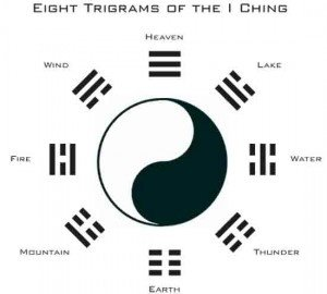 What Are The Major Religions In China Quora - 3 major religions